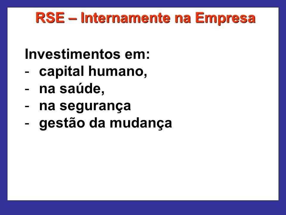 RSE – Internamente na Empresa Investimentos em: -capital humano, -na saúde, -na segurança -gestão da mudança