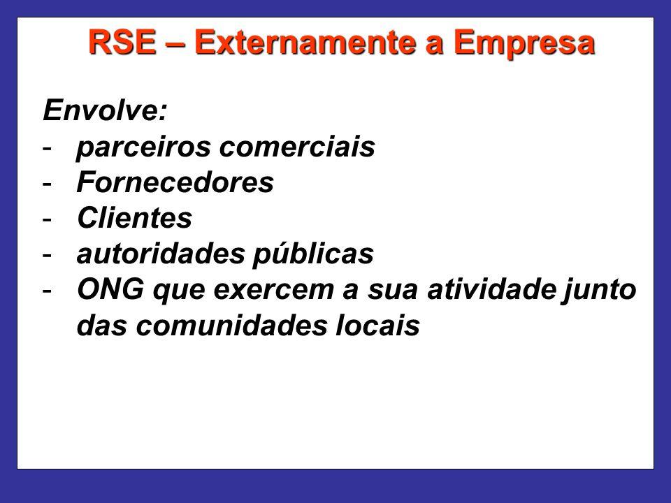 RSE – Externamente a Empresa Envolve: -parceiros comerciais -Fornecedores -Clientes -autoridades públicas -ONG que exercem a sua atividade junto das comunidades locais
