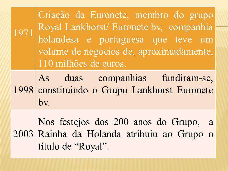 1971 Criação da Euronete, membro do grupo Royal Lankhorst/ Euronete bv, companhia holandesa e portuguesa que teve um volume de negócios de, aproximadamente, 110 milhões de euros.
