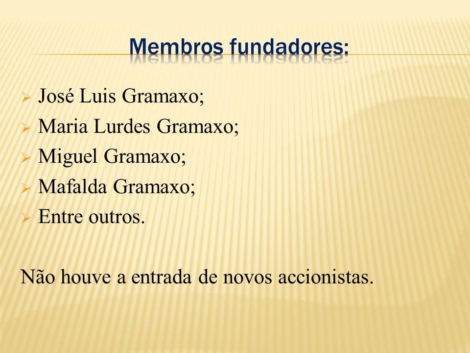  José Luis Gramaxo;  Maria Lurdes Gramaxo;  Miguel Gramaxo;  Mafalda Gramaxo;  Entre outros. Não houve a entrada de novos accionistas.