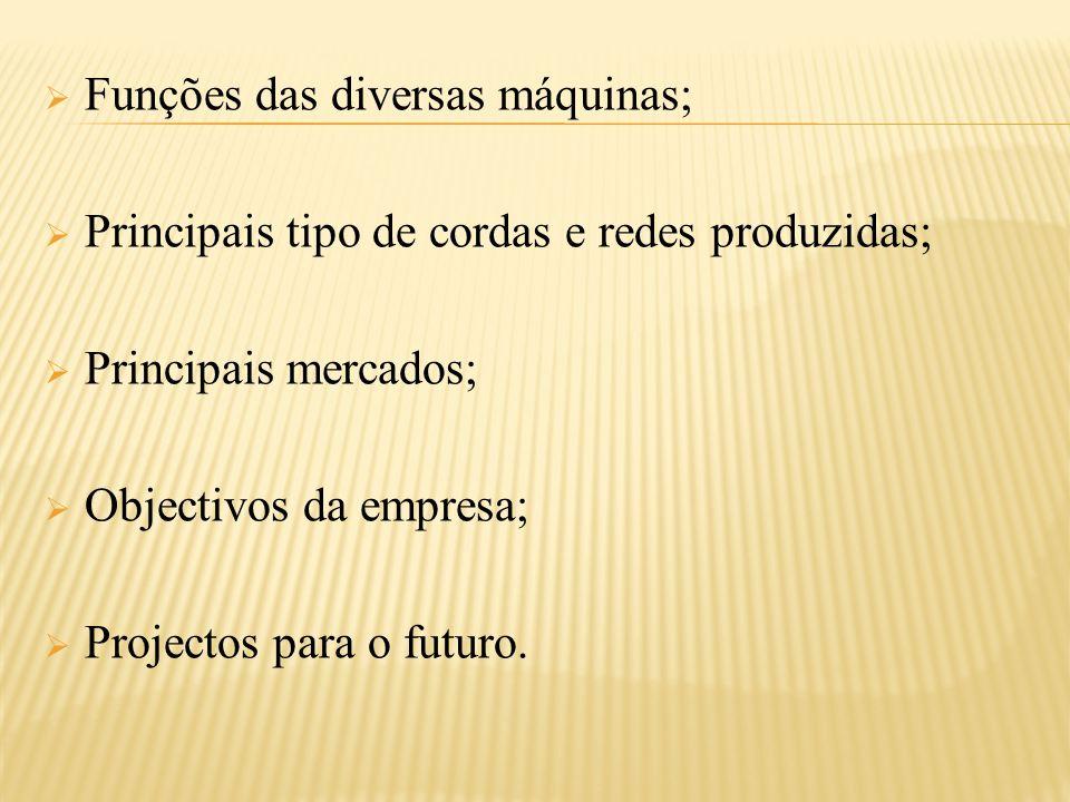  Funções das diversas máquinas;  Principais tipo de cordas e redes produzidas;  Principais mercados;  Objectivos da empresa;  Projectos para o fu
