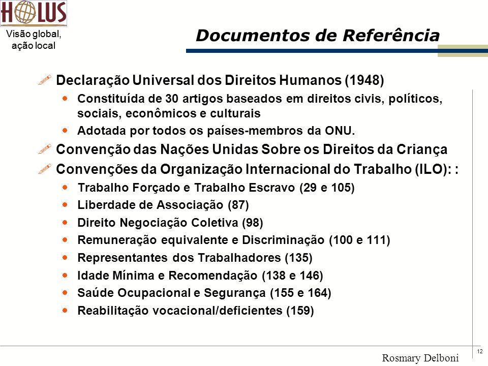 12 Visão global, ação local Rosmary Delboni Documentos de Referência !Declaração Universal dos Direitos Humanos (1948)  Constituída de 30 artigos bas