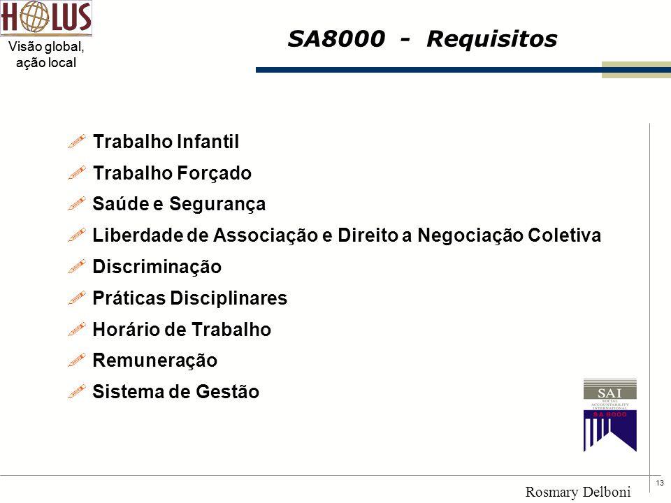 13 Visão global, ação local Rosmary Delboni SA8000 - Requisitos !Trabalho Infantil !Trabalho Forçado !Saúde e Segurança !Liberdade de Associação e Dir