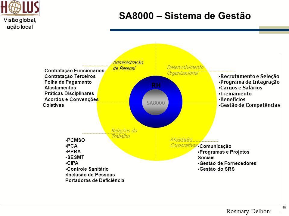 15 Visão global, ação local Rosmary Delboni SA8000 – Sistema de Gestão SA8000 RH  Comunicação  Programas e Projetos Sociais  Gestão de Fornecedores