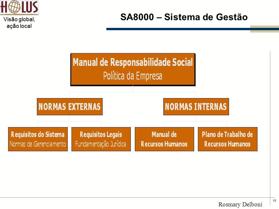 16 Visão global, ação local Rosmary Delboni Estrutura documental SA8000 – Sistema de Gestão