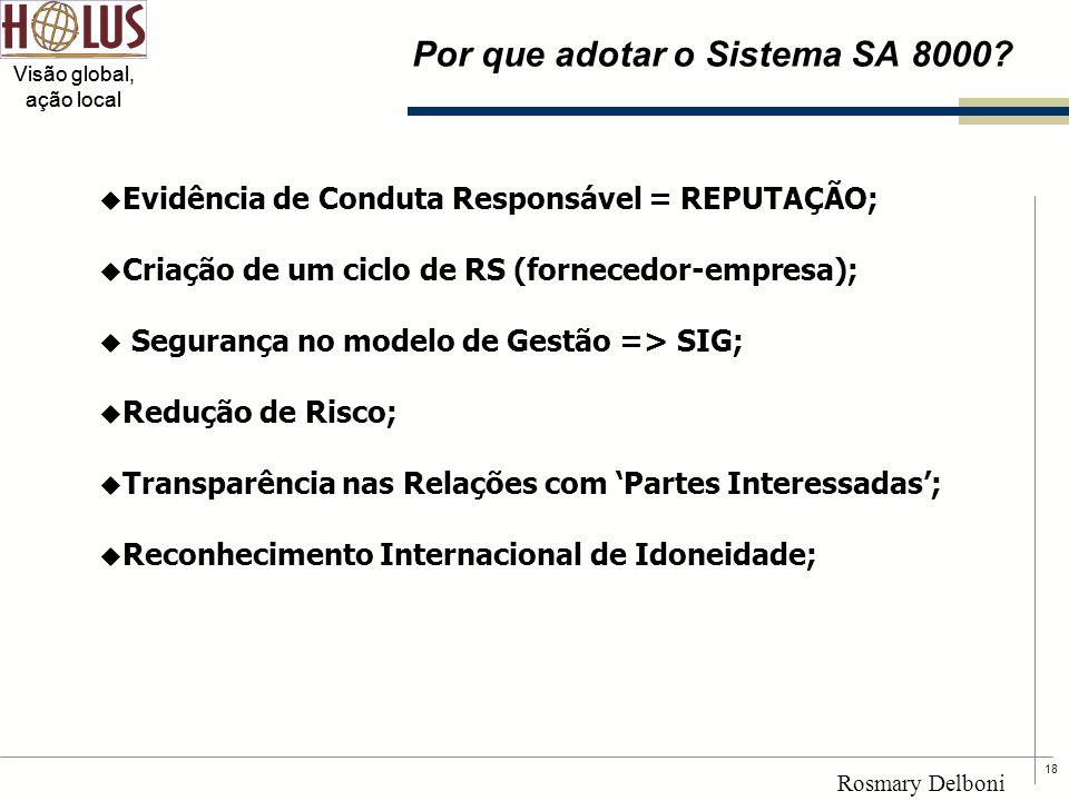 18 Visão global, ação local Rosmary Delboni  Evidência de Conduta Responsável = REPUTAÇÃO;  Criação de um ciclo de RS (fornecedor-empresa);  Segura