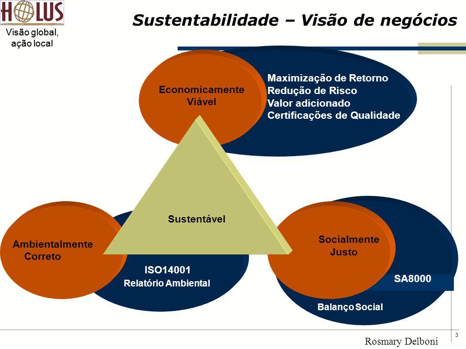 3 Visão global, ação local Rosmary Delboni Maximização de Retorno Redução de Risco Valor adicionado Certificações de Qualidade Relatório Ambiental Sus