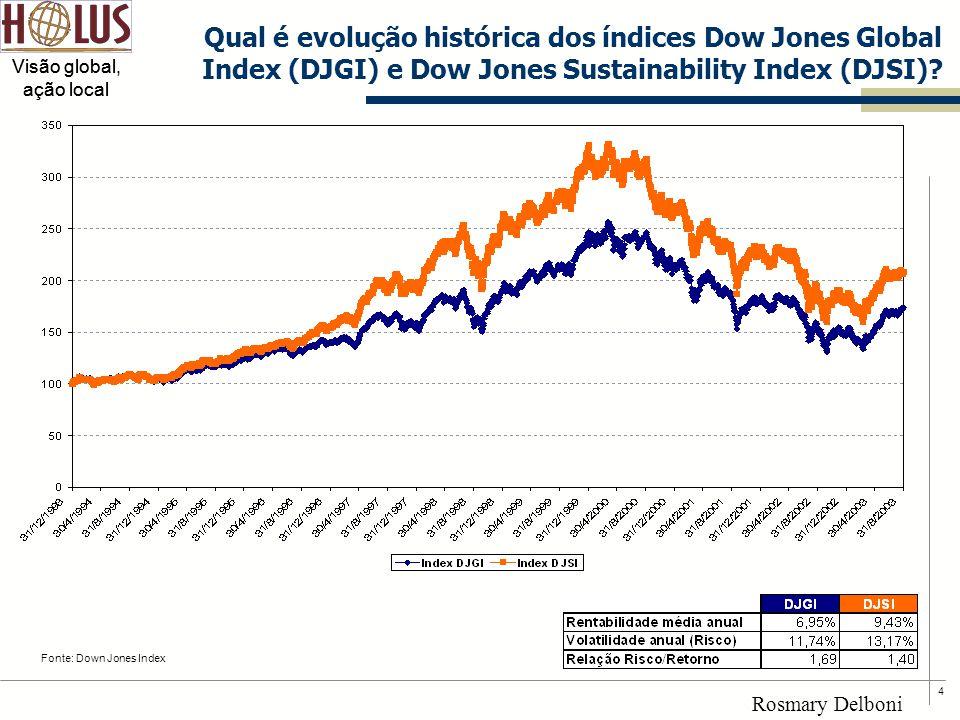 4 Visão global, ação local Rosmary Delboni Qual é evolução histórica dos índices Dow Jones Global Index (DJGI) e Dow Jones Sustainability Index (DJSI)