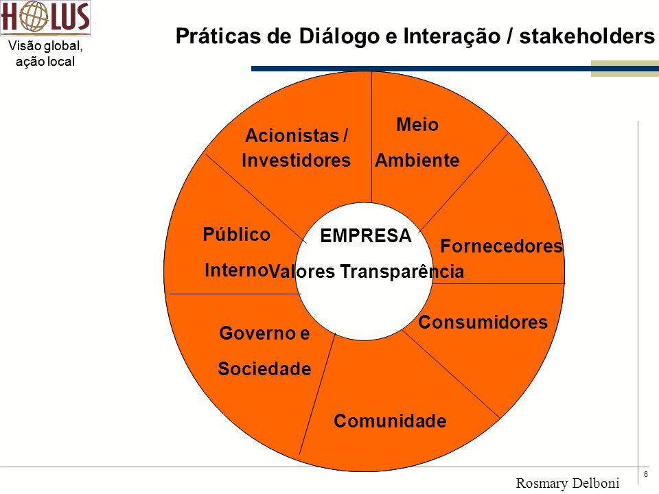 6 Visão global, ação local Rosmary Delboni Acionistas / Investidores Meio Ambiente Fornecedores Consumidores Comunidade Governo e Sociedade Público In