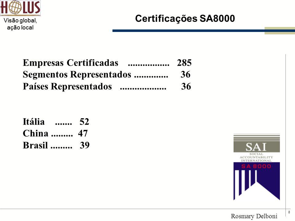 8 Visão global, ação local Rosmary Delboni Empresas Certificadas................. 285 Segmentos Representados.............. 36 Países Representados...