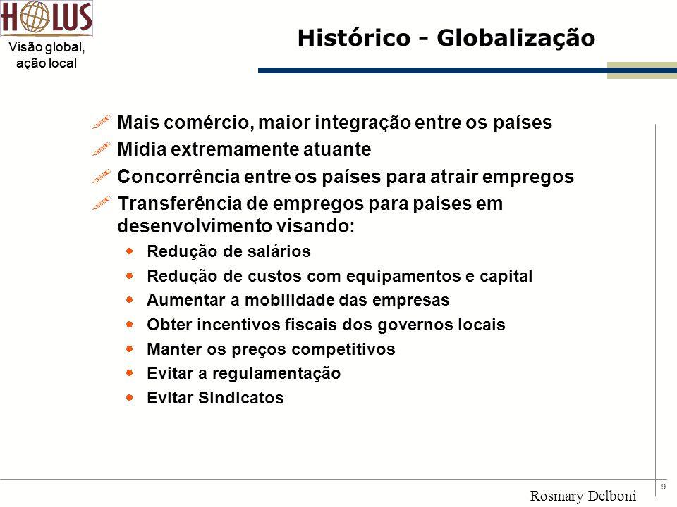 9 Visão global, ação local Rosmary Delboni Histórico - Globalização !Mais comércio, maior integração entre os países !Mídia extremamente atuante !Conc