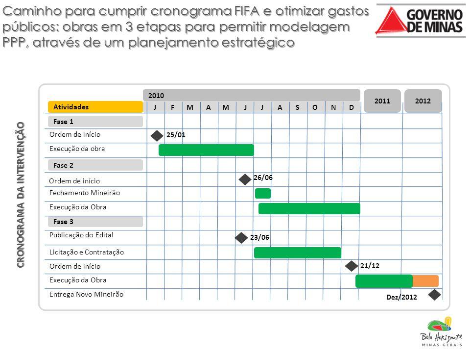 Livia Magaldi livia.magaldi@copa.mg.gov.br Secopa – Governo do Estado de Minas Gerais