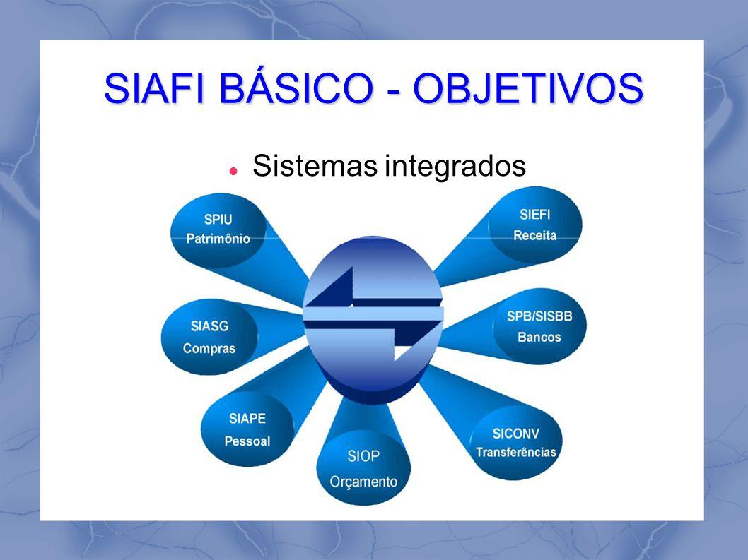 SIAFI BÁSICO - OBJETIVOS Sistemas integrados