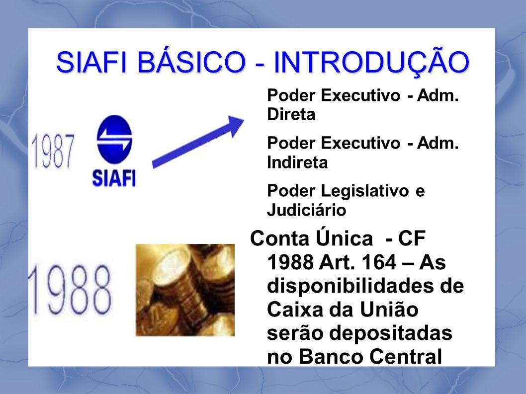 SIAFI BÁSICO - INTRODUÇÃO Poder Executivo - Adm.Direta Poder Executivo - Adm.