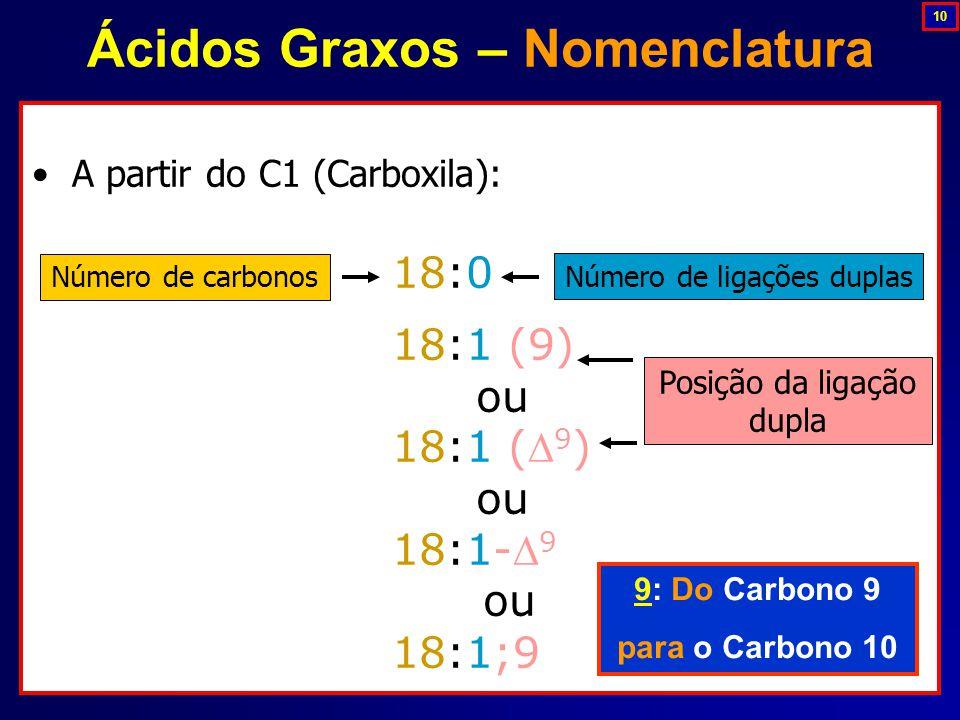Ácidos Graxos – Nomenclatura 18:1 (9) ou 18:1 ( 9 ) ou 18:1- 9 ou 18:1;9 A partir do C1 (Carboxila): 18:0 Posição da ligação dupla Número de ligações duplas Número de carbonos 9: Do Carbono 9 para o Carbono 10 10