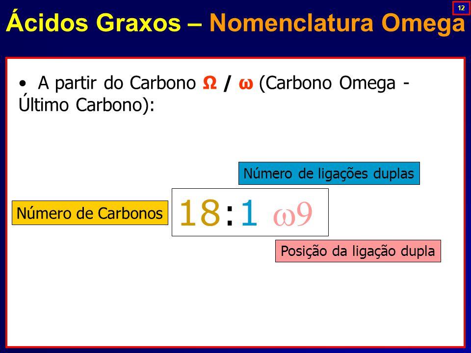 A partir do Carbono Ω / ω (Carbono Omega - Último Carbono): 18:1  Número de Carbonos Número de ligações duplas Posição da ligação dupla Ácidos Graxos – Nomenclatura Omega 12