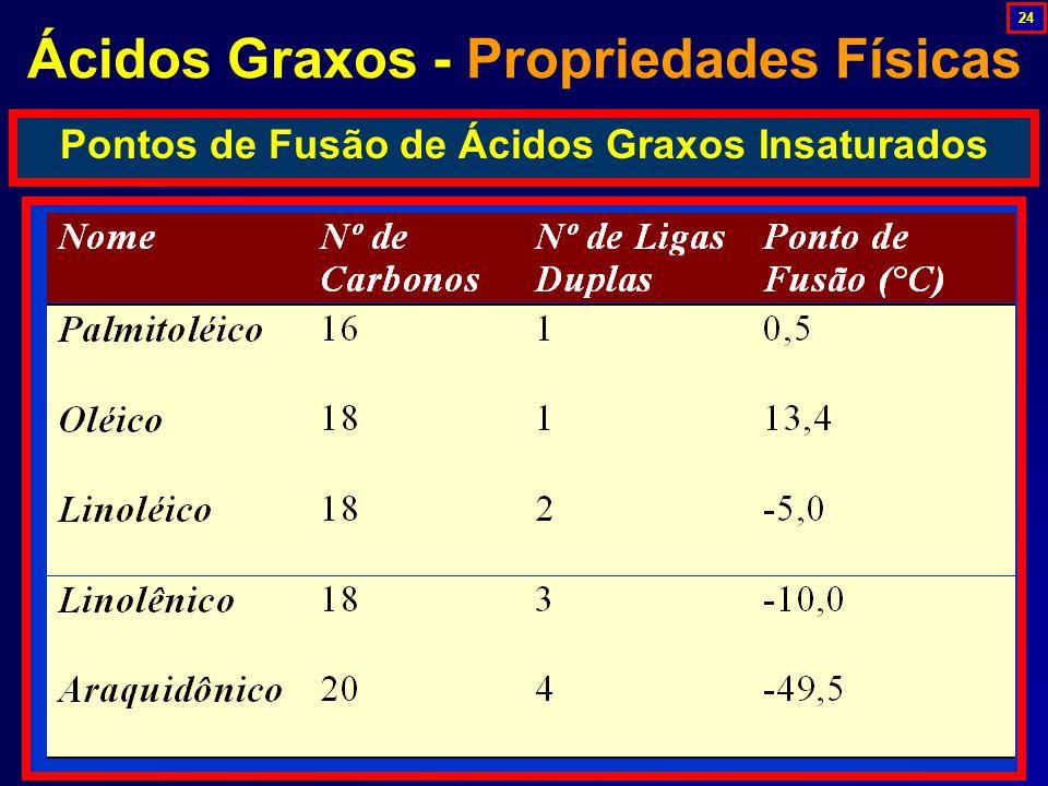 Pontos de Fusão de Ácidos Graxos Insaturados Ácidos Graxos - Propriedades Físicas 24