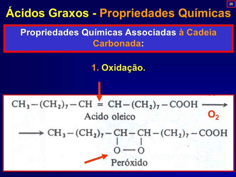 1.Oxidação.