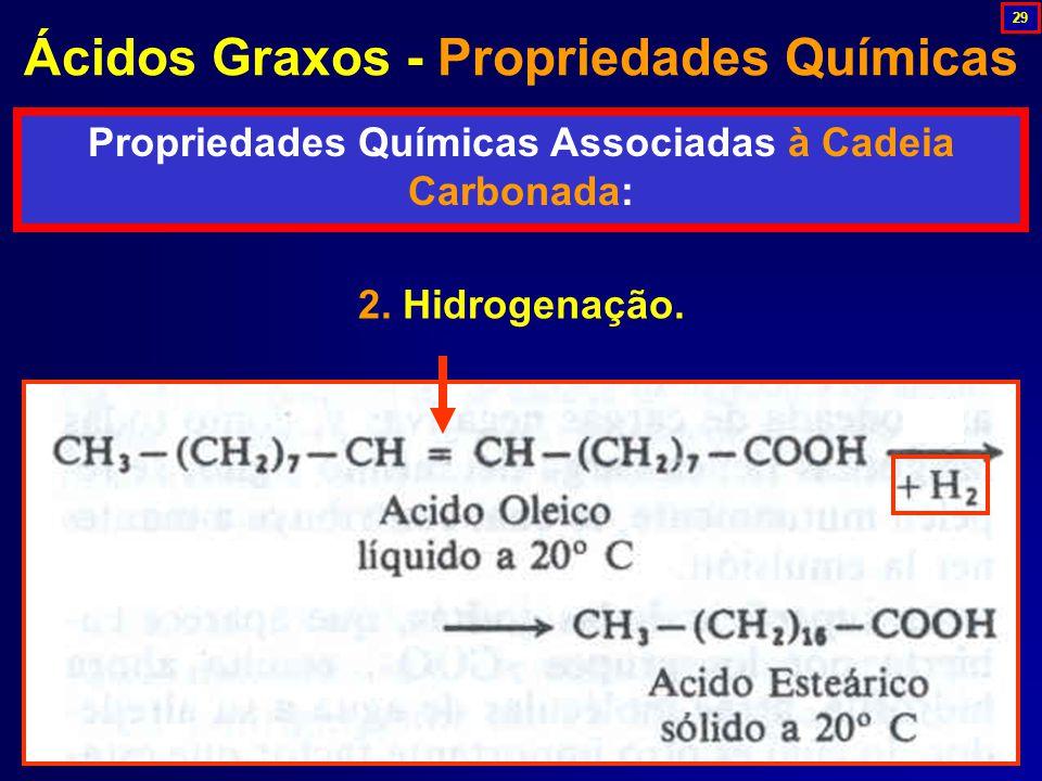 2.Hidrogenação.