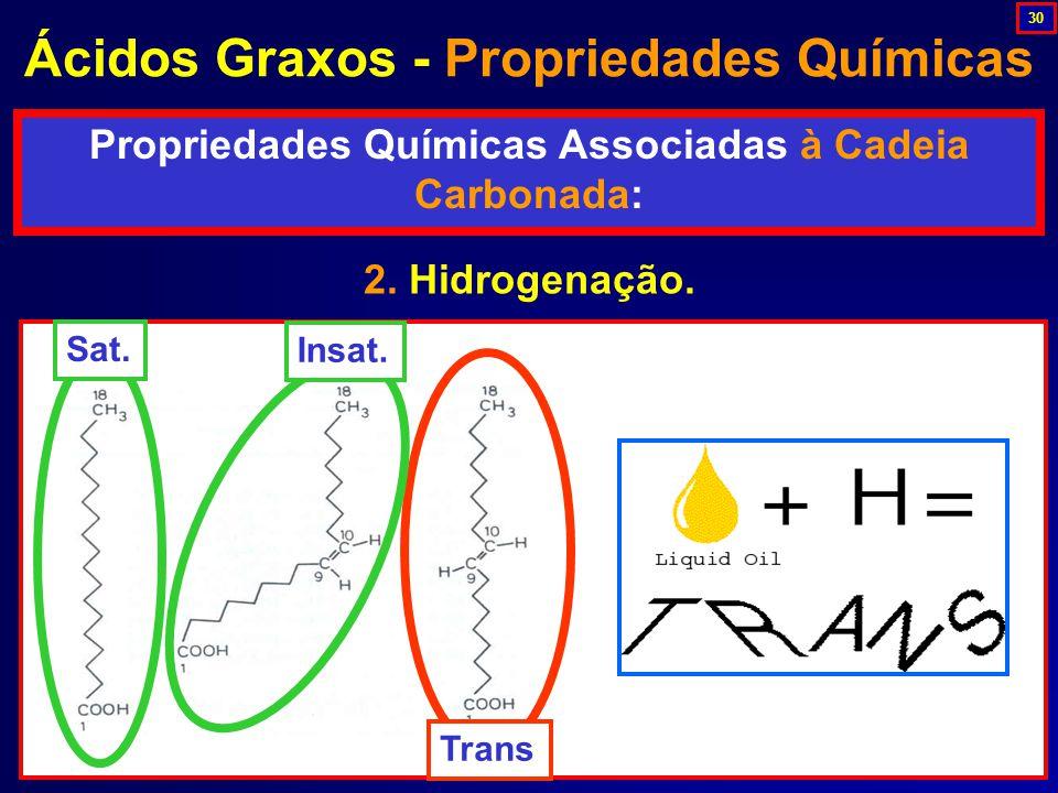Ácidos Graxos - Propriedades Químicas Propriedades Químicas Associadas à Cadeia Carbonada: Trans Sat.