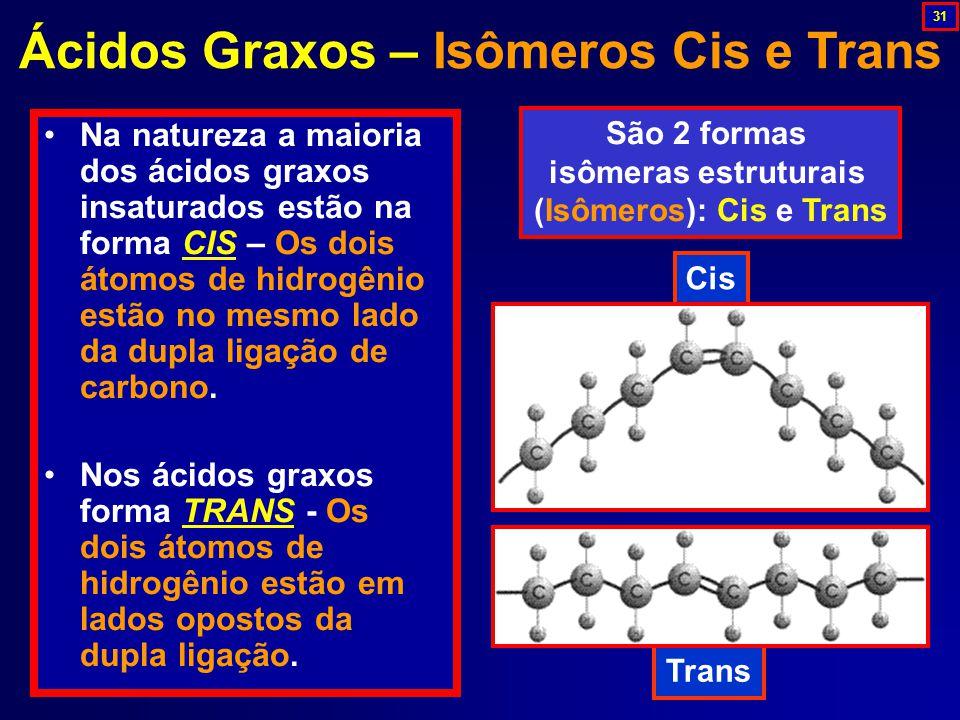 Na natureza a maioria dos ácidos graxos insaturados estão na forma CIS – Os dois átomos de hidrogênio estão no mesmo lado da dupla ligação de carbono.