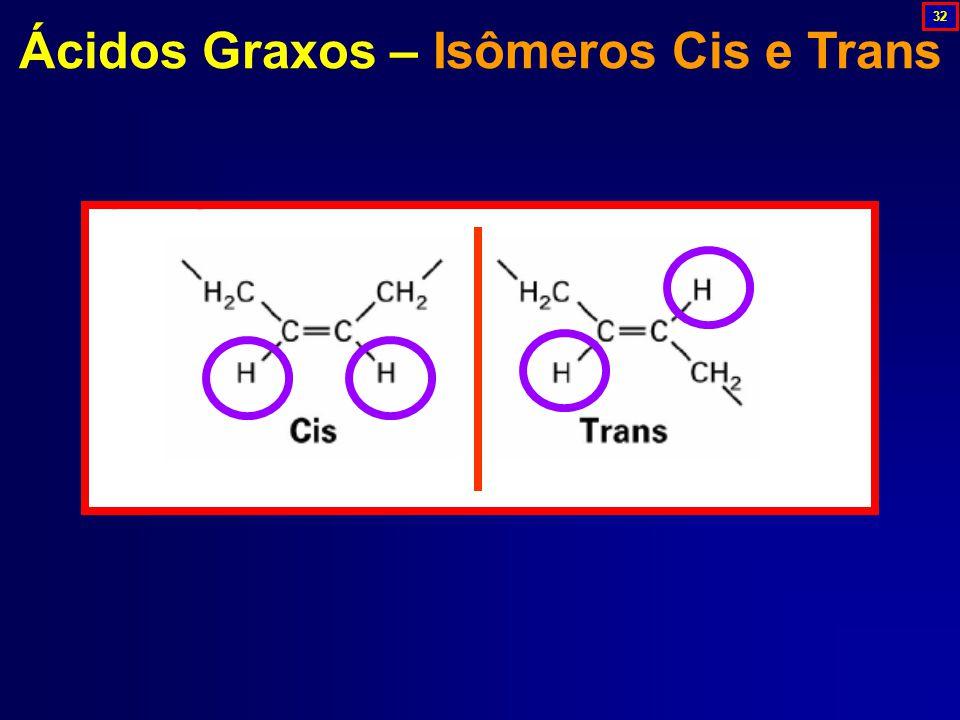 Ácidos Graxos – Isômeros Cis e Trans 32