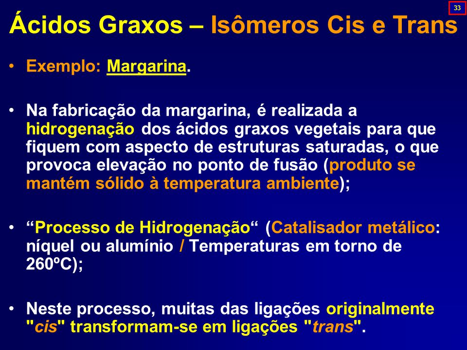 Exemplo: Margarina.