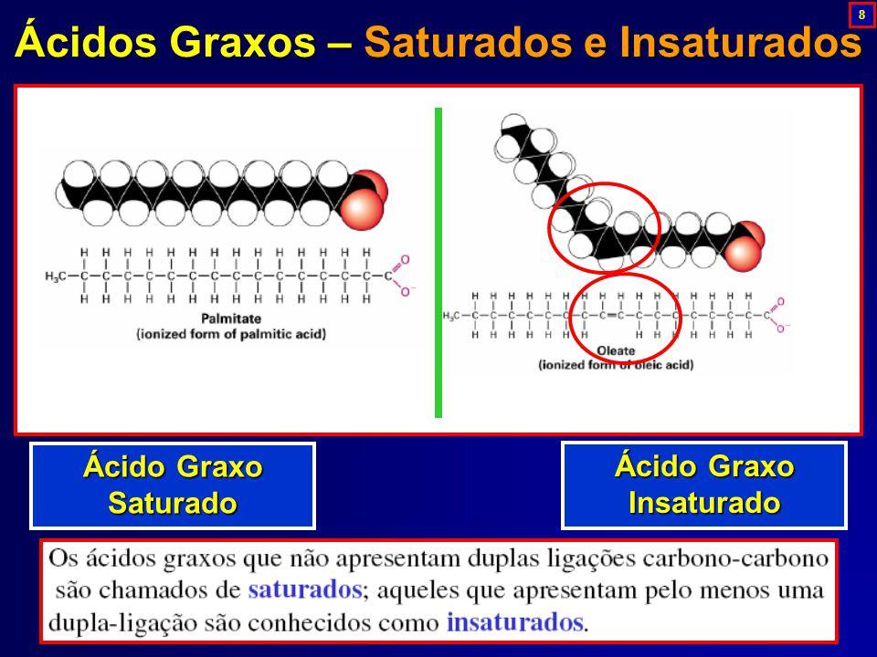 Quanto maior o Nº de Carbonos, maior o PE e o PF 3.1) Comprimento da Cadeia: Quanto maior o Nº de Carbonos, maior o PE e o PF da molécula; Número de Insaturações: 3.2) Número de Insaturações: - Quanto maior o Nº de Insaturações (Ligações duplas), menor é o PF da molécula; - Quanto maior o Nº de Insaturações (Ligações duplas), maior é o PE da molécula..