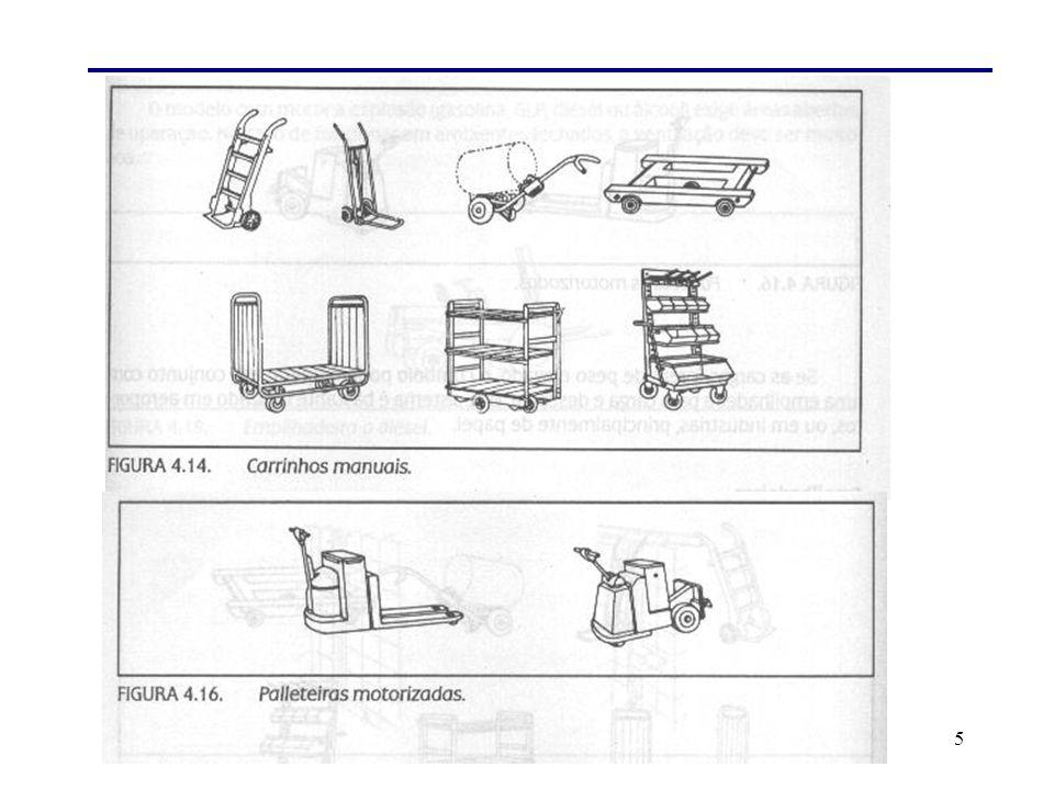 6 Paleteira manual Função: transportar / movimentar Capacidade max.: 2.200 kg Transpaleteira elétrica operador a pé Função: transportar / movimenta Capacidade max.: 2.500 kg Empilhadeira patolada operador a pé Função: transportar / movimentar / armazenar Empilhadeira elétrica contrabalançada 3 rodas Função: transportar / movimentar / armazenar Elevação max.: 5.350mm Capacidade Max.: 1.500 kg Empilhadeira elétrica contrabalançada 4 rodas Função: transportar / movimentar / armazenar Elevação max.: 7.500mm Capacidade max.: 3000 kg Empilhadeira contrabalançada GLP Função: transportar / movimentar / armazenar Elevação max.: 7.000mm Capacidade max.: 9000 kg