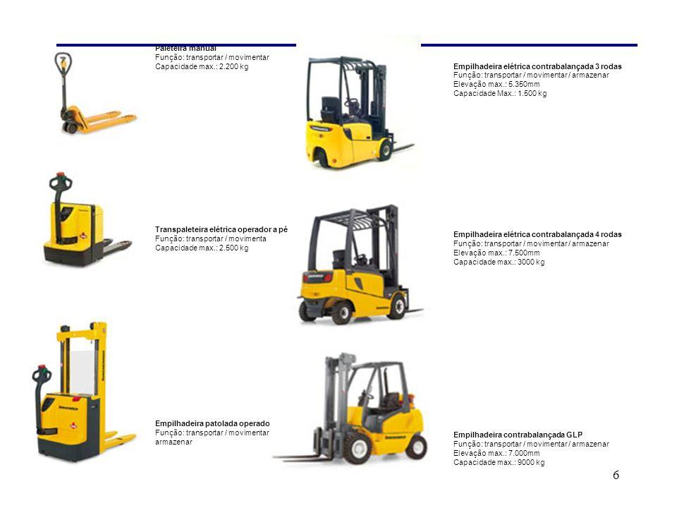 7 Empilhadeira contrabalançada Diesel Função: transportar / movimentar / armazenar Elevação max.: 7.000mm Capacidade max.: 9000 kg Empilhadeira retrátil Função: transportar / movimentar / armazenar Elevação max.: 11.510 mm Capacidade max.: 2500 kg Selecionadora de pedidos vertical Função: transportar / picking Alcance max.: 10.390 mm Capacidade max.: 1000 kg Selecionadora de pedidos horizontal Função: transportar / picking Alcance max.: 1º nivel Capacidade max.: 2000 kg Empilhadeira tri-lateral Elevação max.: 14.570 mm Capacidade max.: 1500 kg
