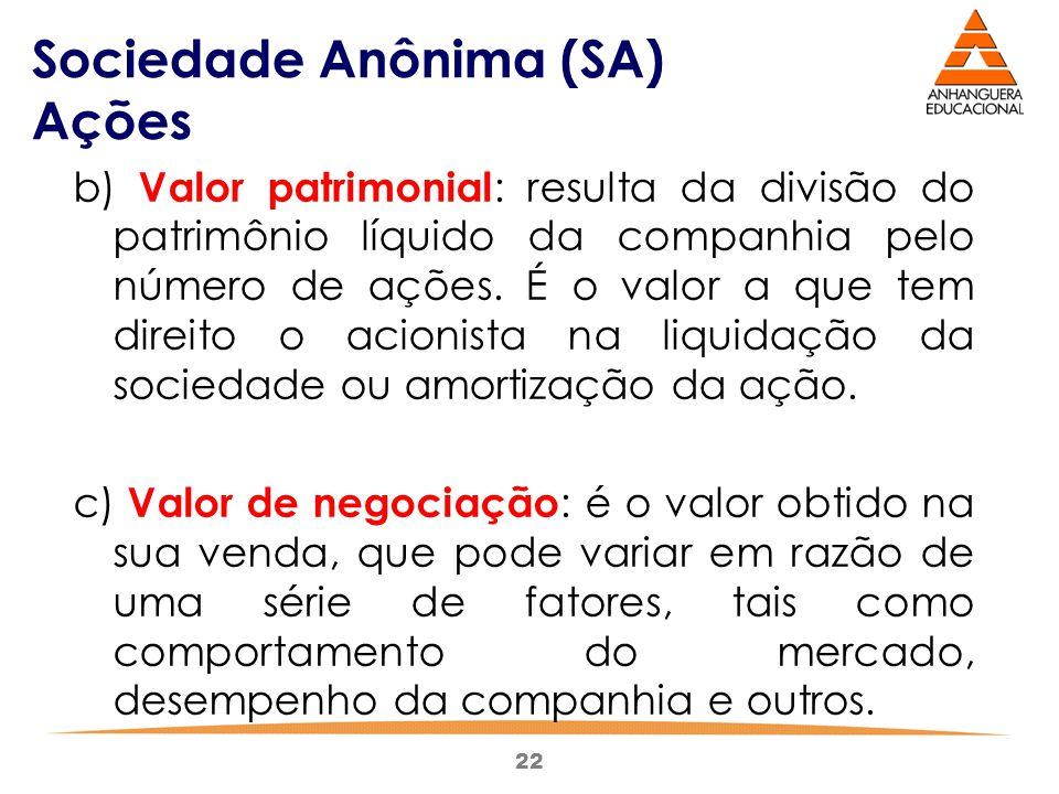 22 Sociedade Anônima (SA) Ações b) Valor patrimonial : resulta da divisão do patrimônio líquido da companhia pelo número de ações. É o valor a que tem