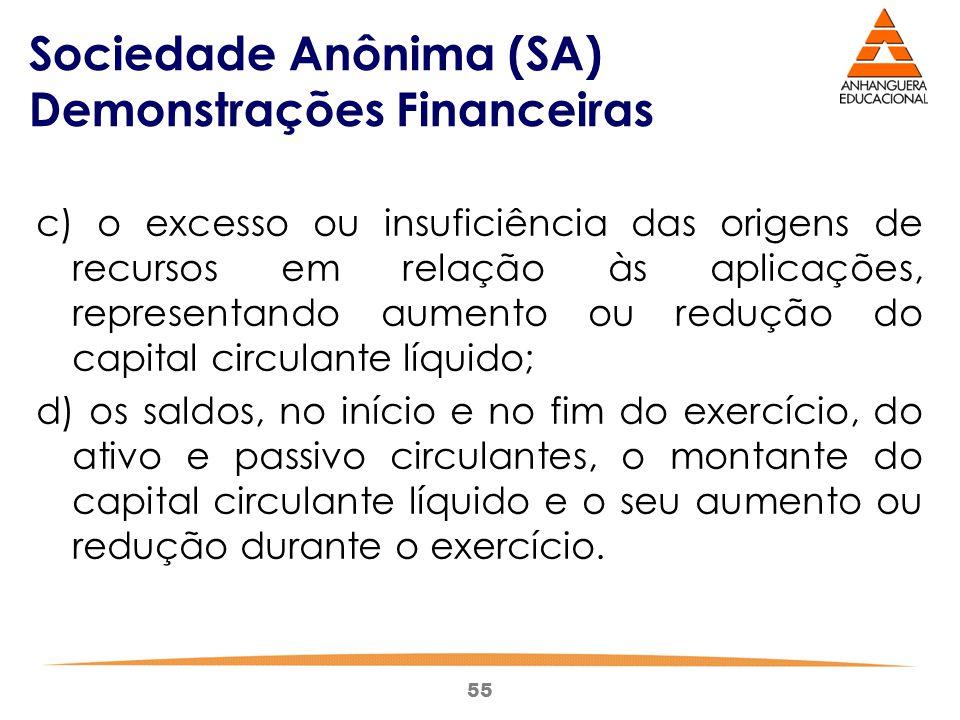 55 Sociedade Anônima (SA) Demonstrações Financeiras c) o excesso ou insuficiência das origens de recursos em relação às aplicações, representando aume