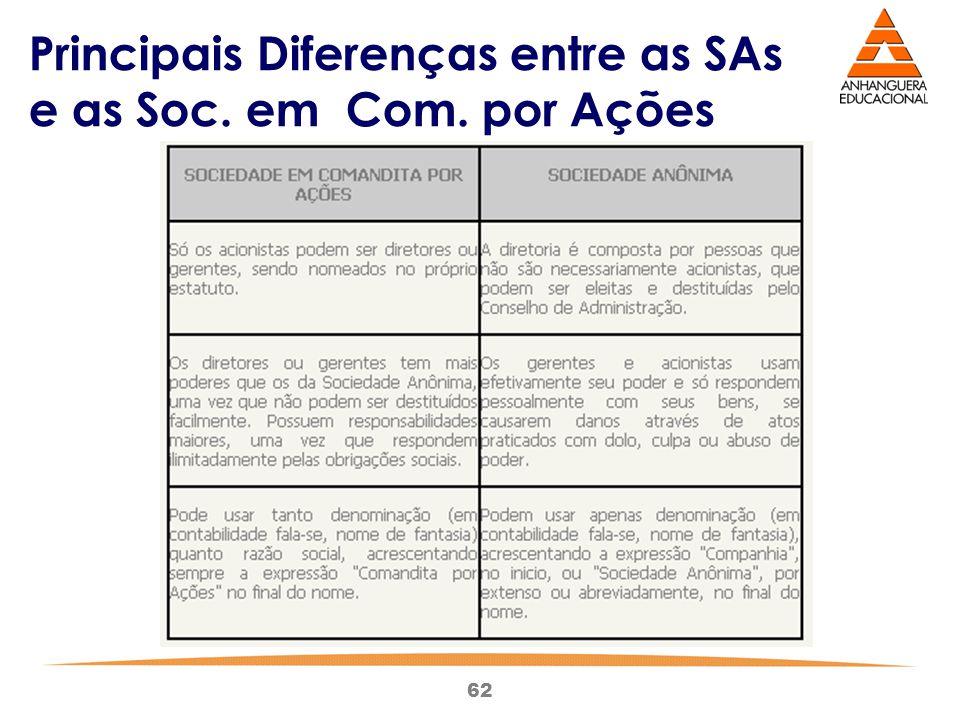 62 Principais Diferenças entre as SAs e as Soc. em Com. por Ações