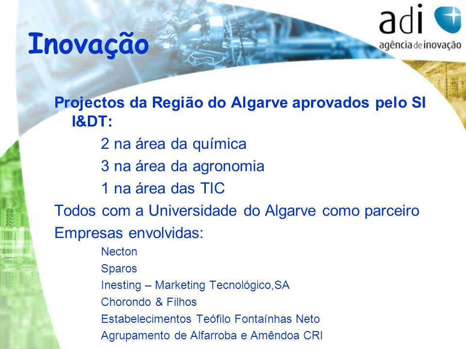 Inovação Projectos da Região do Algarve aprovados pelo SI I&DT: 2 na área da química 3 na área da agronomia 1 na área das TIC Todos com a Universidade