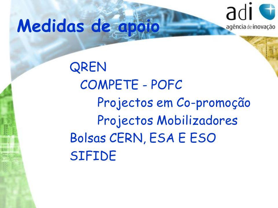 Medidas de apoio QREN COMPETE - POFC Projectos em Co-promoção Projectos Mobilizadores Bolsas CERN, ESA E ESO SIFIDE