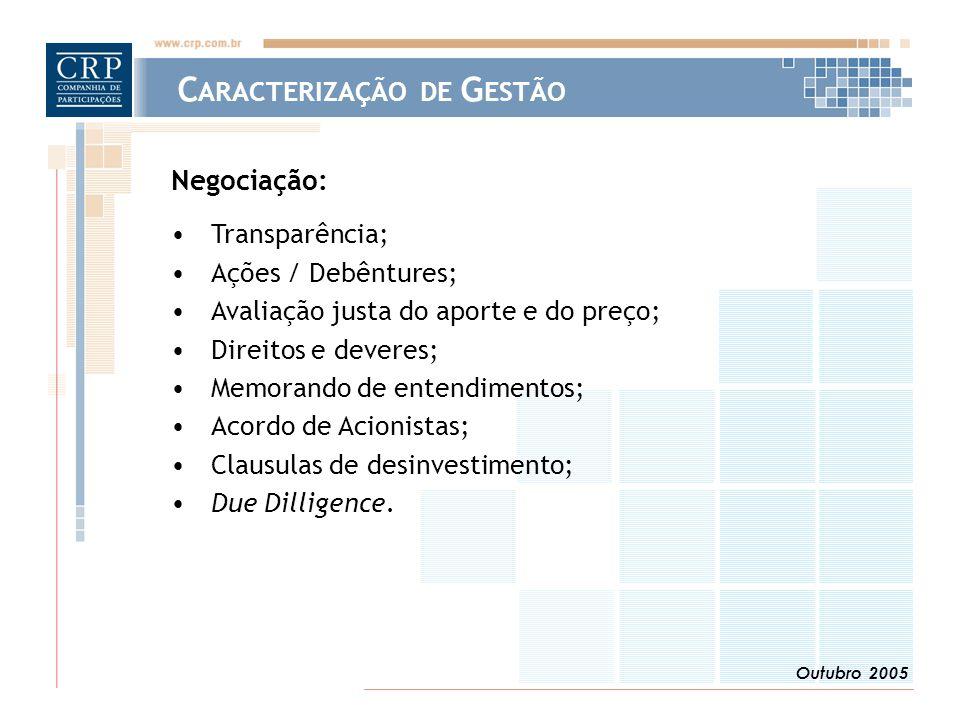 Outubro 2005 Negociação: Transparência; Ações / Debêntures; Avaliação justa do aporte e do preço; Direitos e deveres; Memorando de entendimentos; Acordo de Acionistas; Clausulas de desinvestimento; Due Dilligence.