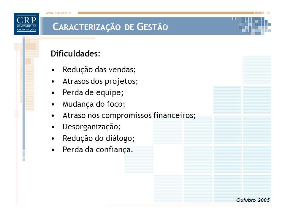 Outubro 2005 Dificuldades: Redução das vendas; Atrasos dos projetos; Perda de equipe; Mudança do foco; Atraso nos compromissos financeiros; Desorganização; Redução do diálogo; Perda da confiança.