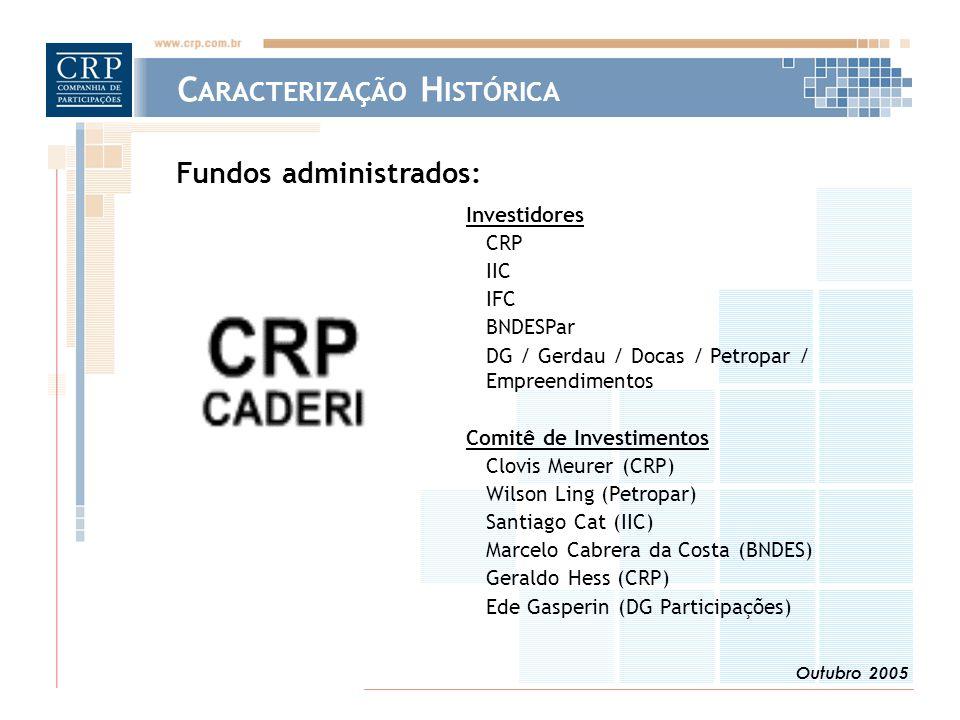 Outubro 2005 Fundos administrados: Investidores CRP IIC IFC BNDESPar DG / Gerdau / Docas / Petropar / Empreendimentos Comitê de Investimentos Clovis Meurer (CRP) Wilson Ling (Petropar) Santiago Cat (IIC) Marcelo Cabrera da Costa (BNDES) Geraldo Hess (CRP) Ede Gasperin (DG Participações) C ARACTERIZAÇÃO H ISTÓRICA