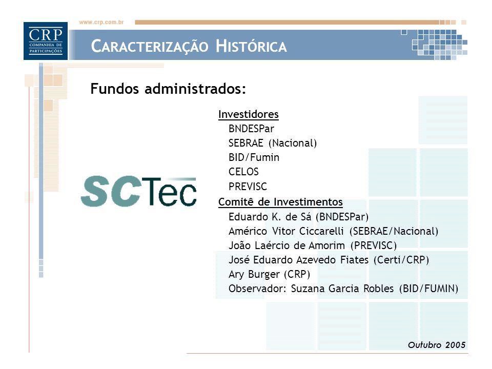 Outubro 2005 Fundos administrados: Investidores BNDESPar SEBRAE (Nacional) BID/Fumin CELOS PREVISC Comitê de Investimentos Eduardo K. de Sá (BNDESPar)
