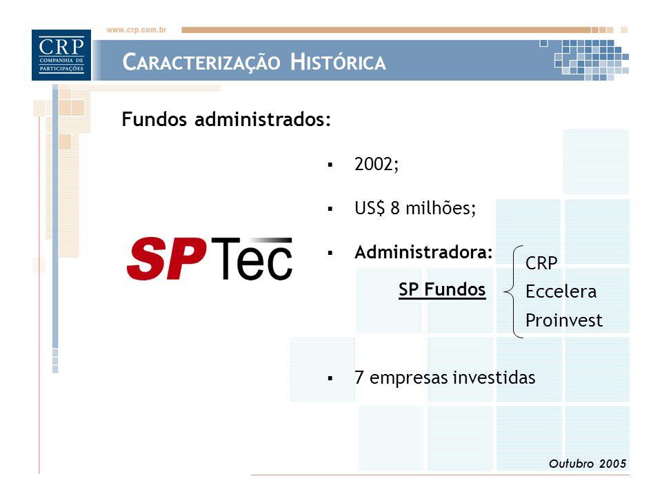 Outubro 2005  2002;  US$ 8 milhões;  Administradora: SP Fundos  7 empresas investidas CRP Eccelera Proinvest Fundos administrados: C ARACTERIZAÇÃO H ISTÓRICA