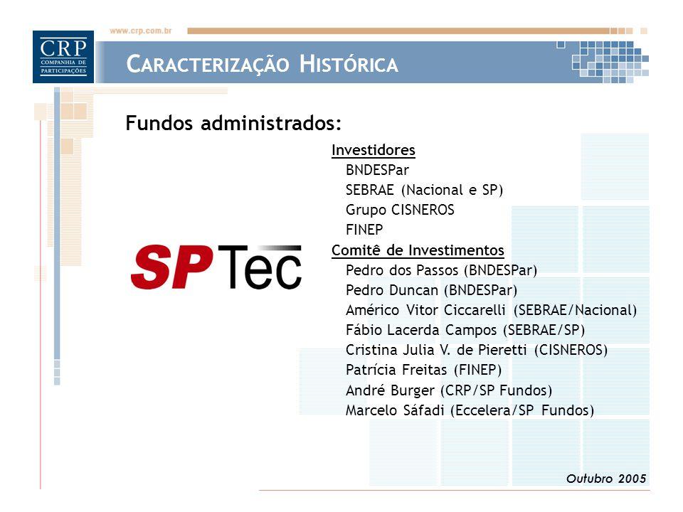 Outubro 2005 Fundos administrados: Investidores BNDESPar SEBRAE (Nacional e SP) Grupo CISNEROS FINEP Comitê de Investimentos Pedro dos Passos (BNDESPar) Pedro Duncan (BNDESPar) Américo Vitor Ciccarelli (SEBRAE/Nacional) Fábio Lacerda Campos (SEBRAE/SP) Cristina Julia V.