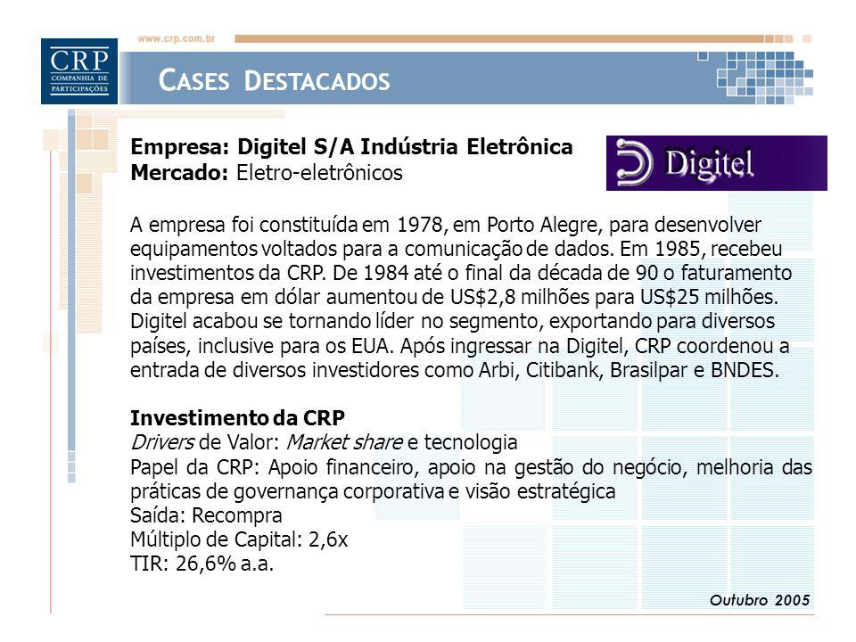 Outubro 2005 C ASES D ESTACADOS Empresa: Digitel S/A Indústria Eletrônica Mercado: Eletro-eletrônicos A empresa foi constituída em 1978, em Porto Alegre, para desenvolver equipamentos voltados para a comunicação de dados.