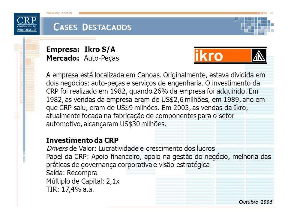 Outubro 2005 C ASES D ESTACADOS Empresa: Ikro S/A Mercado: Auto-Peças A empresa está localizada em Canoas. Originalmente, estava dividida em dois negó