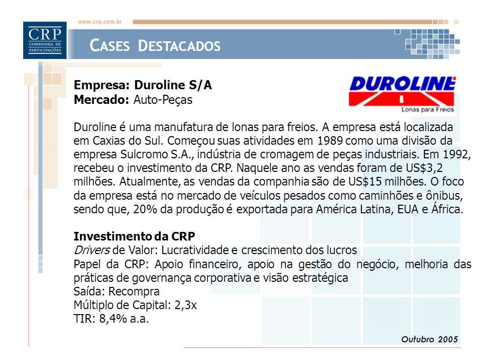 Outubro 2005 C ASES D ESTACADOS Empresa: Duroline S/A Mercado: Auto-Peças Duroline é uma manufatura de lonas para freios. A empresa está localizada em