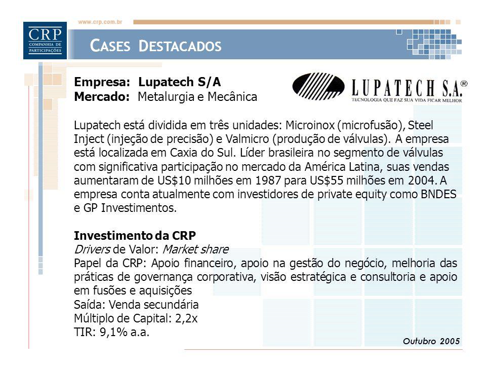 Outubro 2005 C ASES D ESTACADOS Empresa: Lupatech S/A Mercado: Metalurgia e Mecânica Lupatech está dividida em três unidades: Microinox (microfusão), Steel Inject (injeção de precisão) e Valmicro (produção de válvulas).