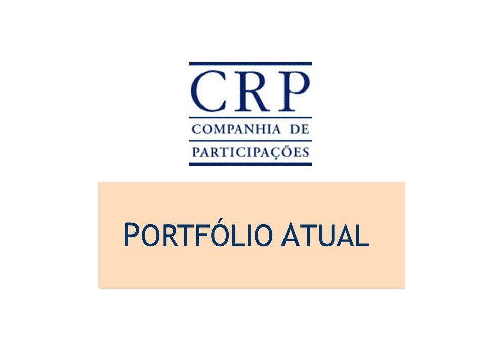 P ORTFÓLIO A TUAL