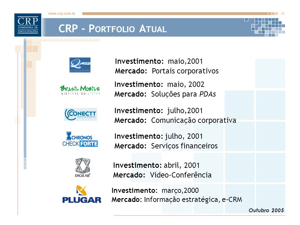 Outubro 2005 CRP - P ORTFOLIO A TUAL Investimento: maio,2001 Mercado: Portais corporativos Investimento: maio, 2002 Mercado: Soluções para PDAs Investimento: julho,2001 Mercado: Comunicação corporativa Investimento: julho, 2001 Mercado: Serviços financeiros Investimento: abril, 2001 Mercado: Video-Conferência Investimento: março,2000 Mercado: Informação estratégica, e-CRM