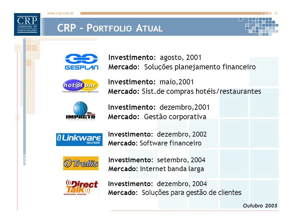Outubro 2005 CRP - P ORTFOLIO A TUAL Investimento: maio,2001 Mercado: Sist.de compras hotéis/restaurantes Investimento: dezembro,2001 Mercado: Gestão corporativa Investimento: agosto, 2001 Mercado: Soluções planejamento financeiro Investimento: dezembro, 2002 Mercado: Software financeiro Investimento: dezembro, 2004 Mercado: S olu ç ões para gestão de clientes Investimento: setembro, 2004 Mercado: Internet banda larga