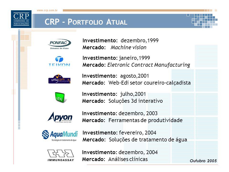 Outubro 2005 CRP - P ORTFOLIO A TUAL Investimento: agosto,2001 Mercado: Web-Edi setor coureiro-calçadista Investimento: janeiro,1999 Mercado: Eletroni