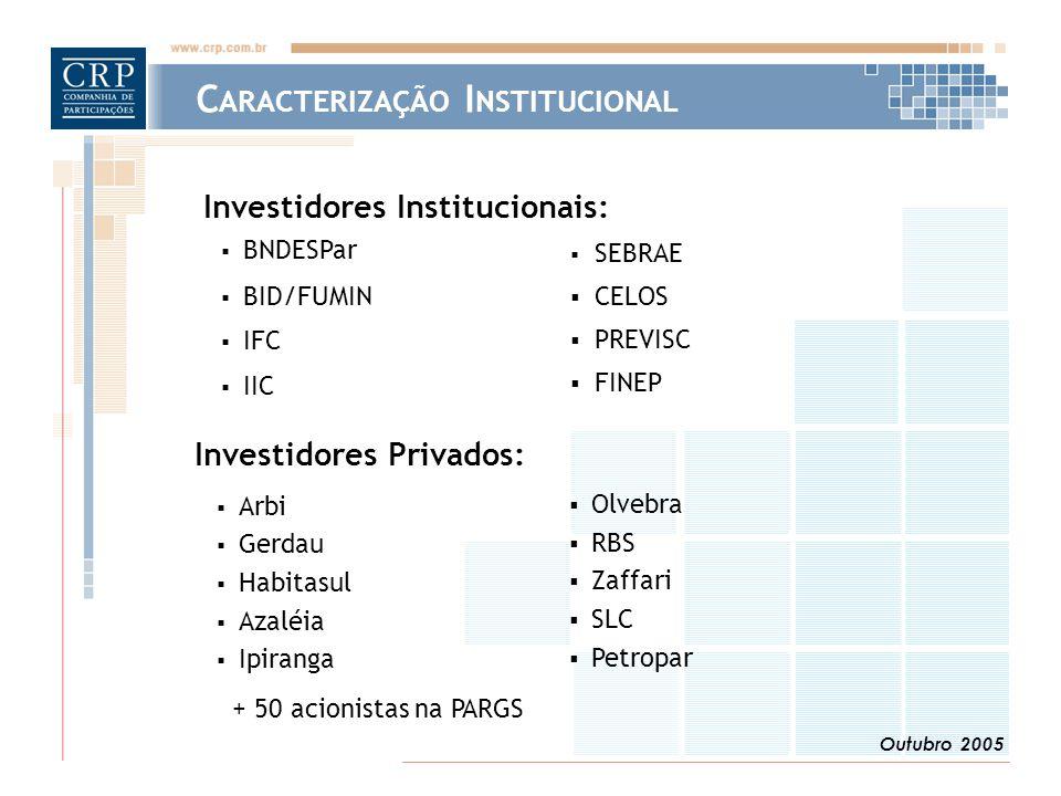 Outubro 2005 C ARACTERIZAÇÃO I NSTITUCIONAL  BNDESPar  BID/FUMIN  IFC  IIC Investidores Institucionais:  Olvebra  RBS  Zaffari  SLC  Petropar  SEBRAE  CELOS  PREVISC  FINEP Investidores Privados:  Arbi  Gerdau  Habitasul  Azaléia  Ipiranga + 50 acionistas na PARGS